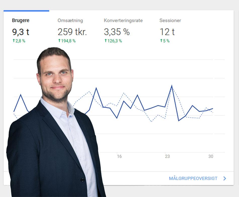 Intelligo har Danmarks førende eksperter i konverteringsoptimering for webshops